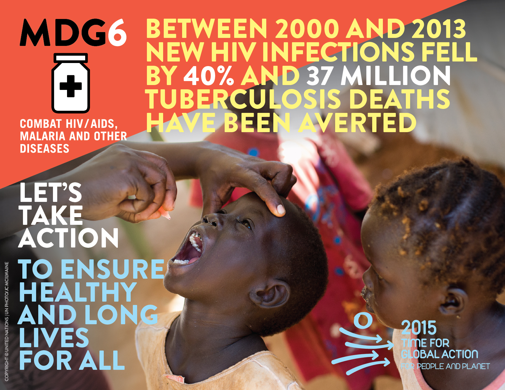 have the millennium development goals mdgs